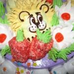 Оганизация детского Дня рождения